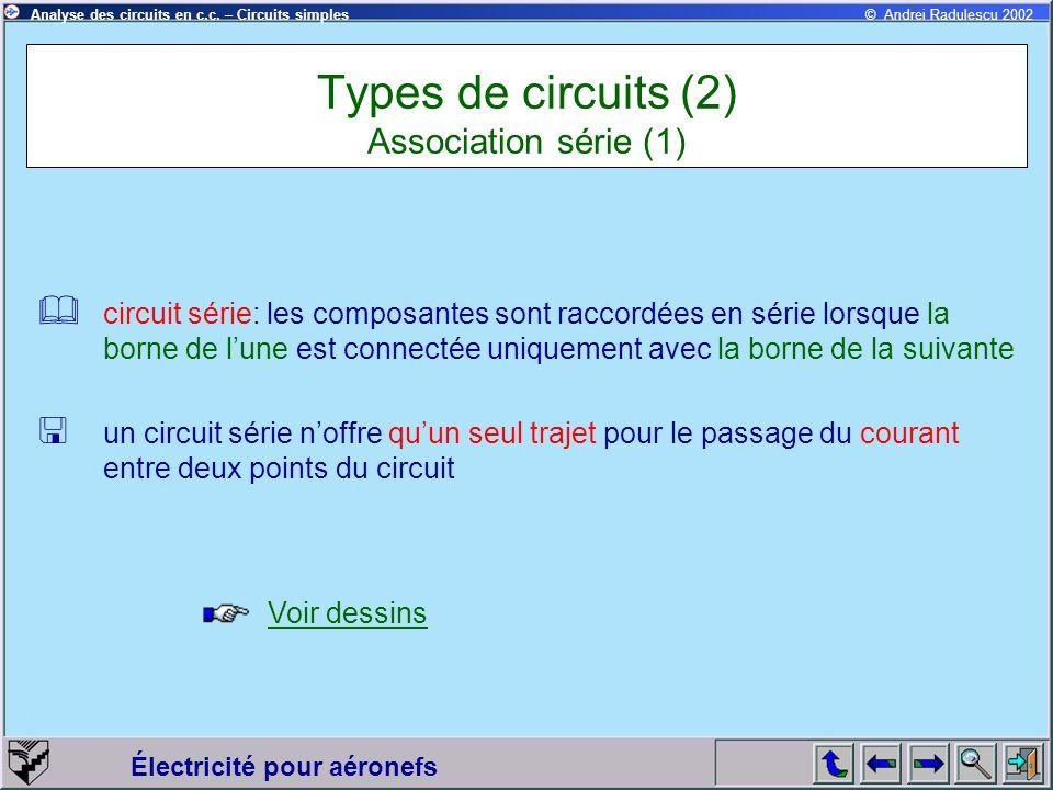 Électricité pour aéronefs © Andrei Radulescu 2002Analyse des circuits en c.c. – Circuits simples Types de circuits (2) Association série (1) circuit s