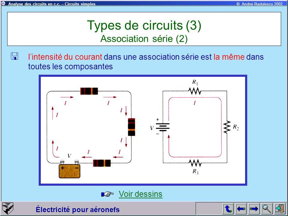 Électricité pour aéronefs © Andrei Radulescu 2002Analyse des circuits en c.c. – Circuits simples lintensité du courant dans une association série est