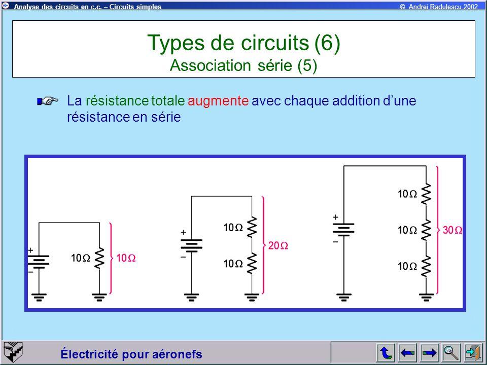 Électricité pour aéronefs © Andrei Radulescu 2002Analyse des circuits en c.c. – Circuits simples Types de circuits (6) Association série (5) La résist