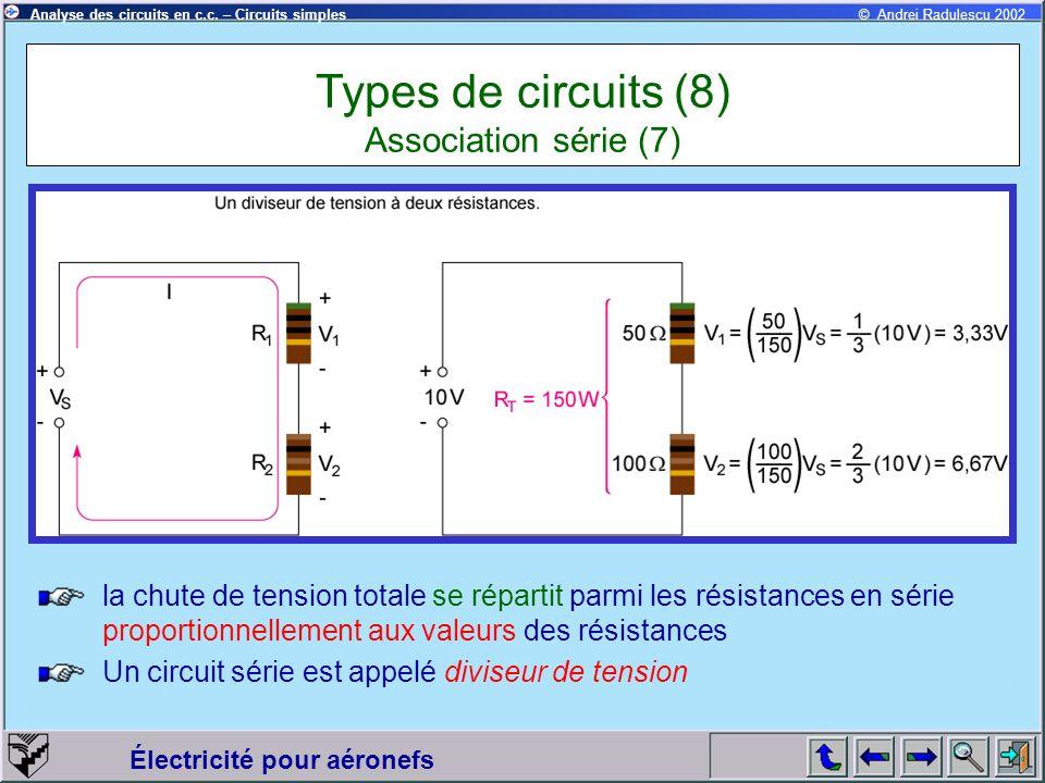 Électricité pour aéronefs © Andrei Radulescu 2002Analyse des circuits en c.c. – Circuits simples la chute de tension totale se répartit parmi les rési
