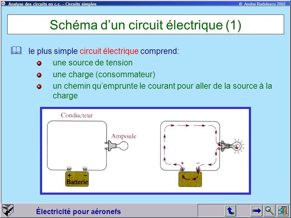 Électricité pour aéronefs © Andrei Radulescu 2002Analyse des circuits en c.c. – Circuits simples Schéma dun circuit électrique (1) le plus simple circ