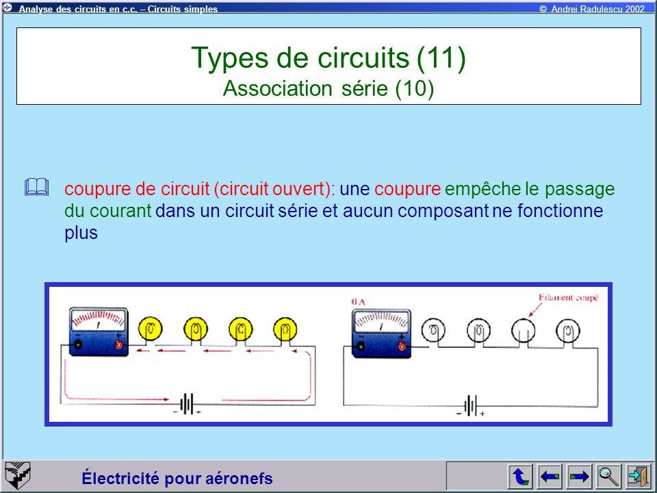 Électricité pour aéronefs © Andrei Radulescu 2002Analyse des circuits en c.c. – Circuits simples coupure de circuit (circuit ouvert): une coupure empê