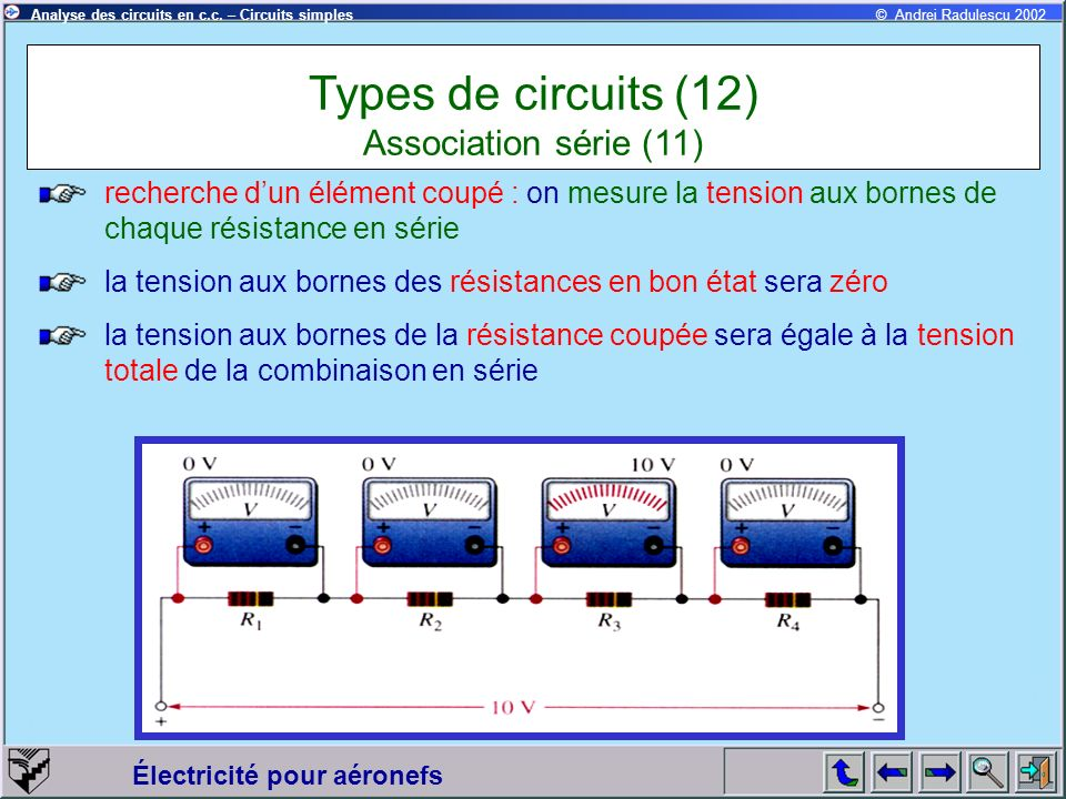 Électricité pour aéronefs © Andrei Radulescu 2002Analyse des circuits en c.c. – Circuits simples recherche dun élément coupé : on mesure la tension au