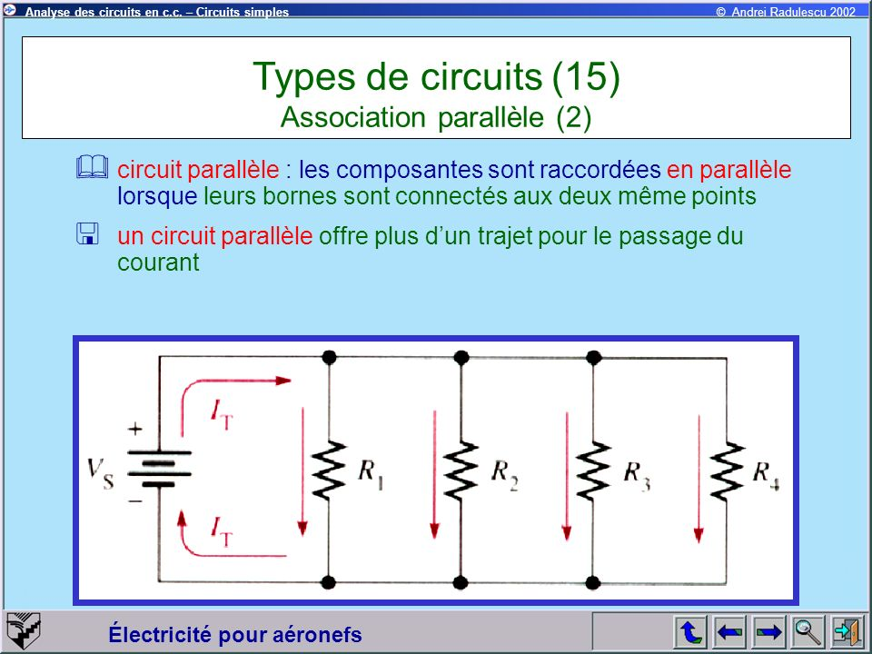 Électricité pour aéronefs © Andrei Radulescu 2002Analyse des circuits en c.c. – Circuits simples circuit parallèle : les composantes sont raccordées e