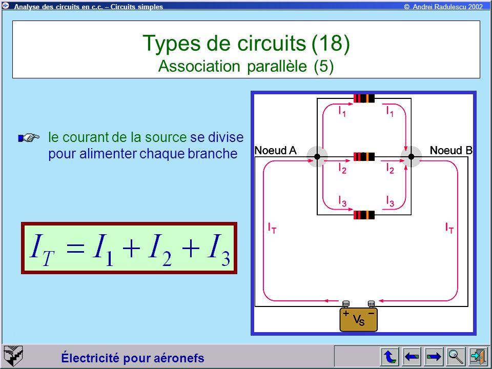 Électricité pour aéronefs © Andrei Radulescu 2002Analyse des circuits en c.c. – Circuits simples le courant de la source se divise pour alimenter chaq