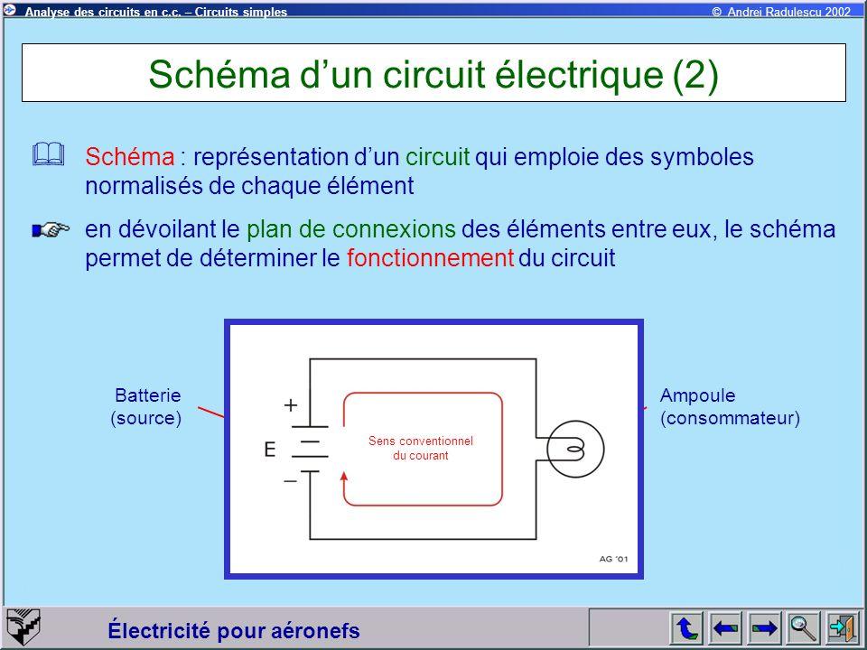 Électricité pour aéronefs © Andrei Radulescu 2002Analyse des circuits en c.c. – Circuits simples Schéma dun circuit électrique (2) Schéma : représenta