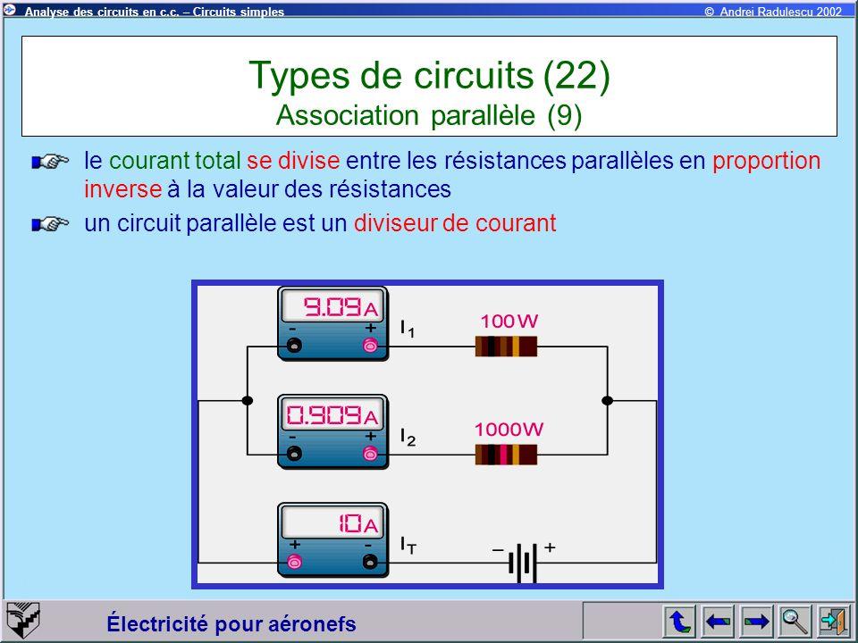 Électricité pour aéronefs © Andrei Radulescu 2002Analyse des circuits en c.c. – Circuits simples le courant total se divise entre les résistances para