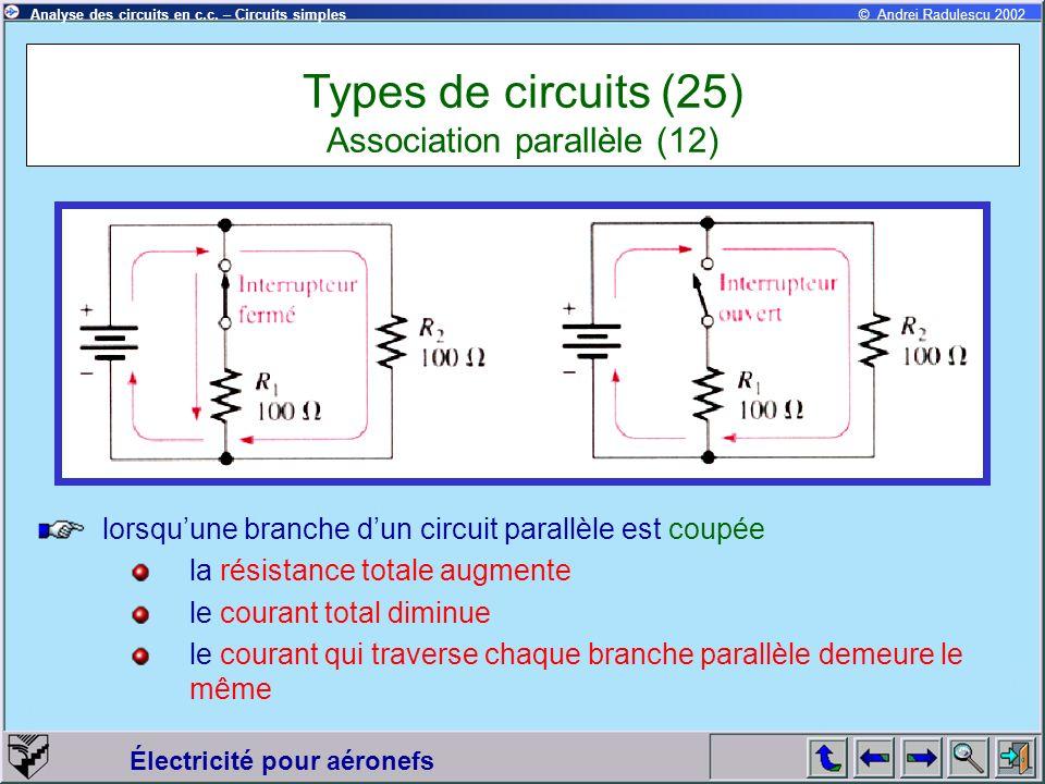 Électricité pour aéronefs © Andrei Radulescu 2002Analyse des circuits en c.c. – Circuits simples lorsquune branche dun circuit parallèle est coupée la