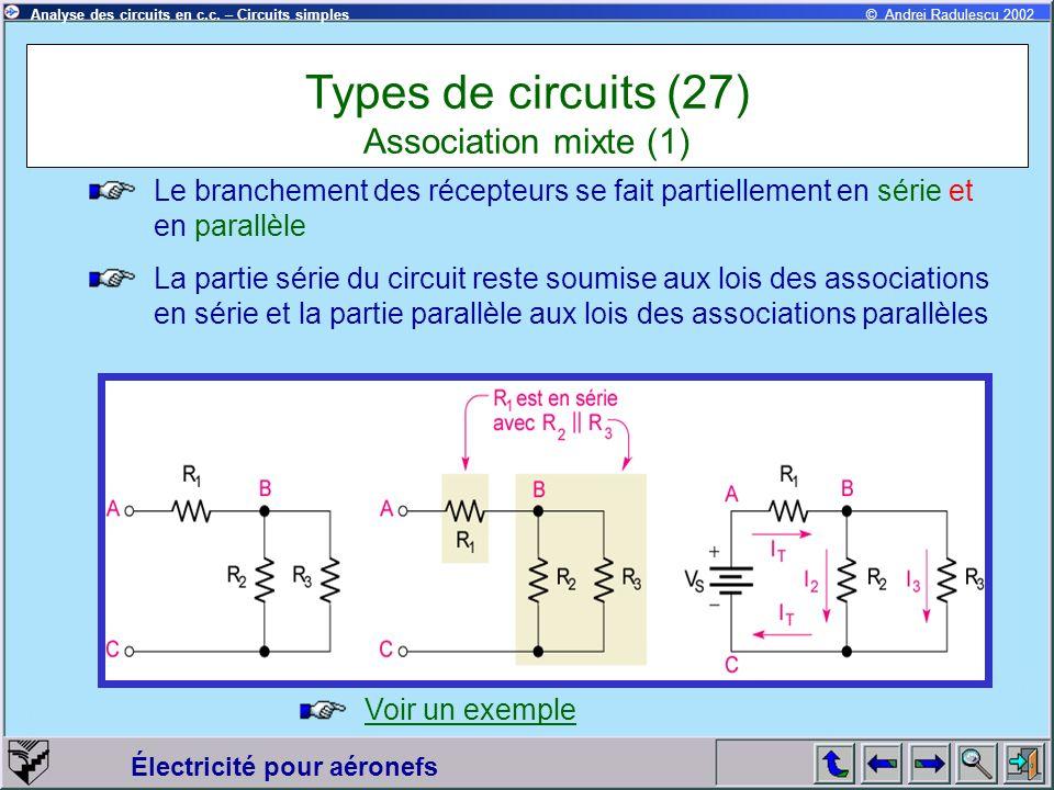 Électricité pour aéronefs © Andrei Radulescu 2002Analyse des circuits en c.c. – Circuits simples Types de circuits (27) Association mixte (1) Le branc