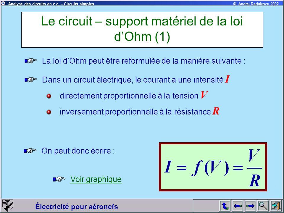 Électricité pour aéronefs © Andrei Radulescu 2002Analyse des circuits en c.c. – Circuits simples Le circuit – support matériel de la loi dOhm (1) La l