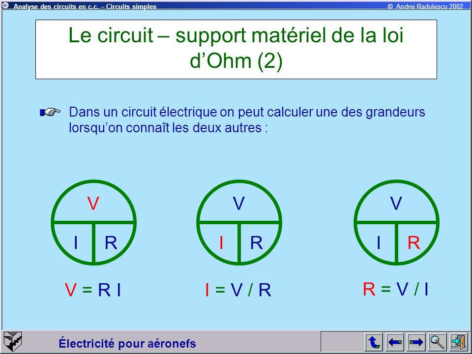 Électricité pour aéronefs © Andrei Radulescu 2002Analyse des circuits en c.c. – Circuits simples V RI I = V / RI = V / R V RI V = R I V RI R = V / IR