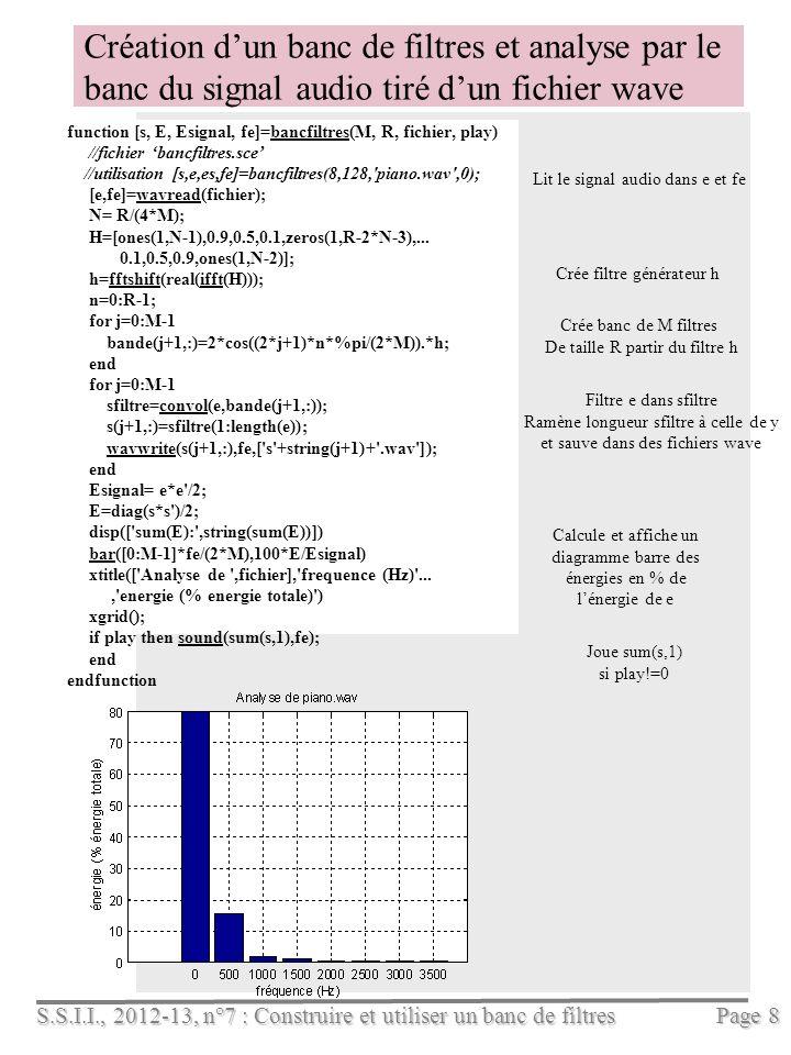 S.S.I.I., 2012-13, n°7 : Construire et utiliser un banc de filtres Page 8 Création dun banc de filtres et analyse par le banc du signal audio tiré dun fichier wave function [s, E, Esignal, fe]=bancfiltres(M, R, fichier, play) //fichier bancfiltres.sce //utilisation [s,e,es,fe]=bancfiltres(8,128, piano.wav ,0); [e,fe]=wavread(fichier); N= R/(4*M); H=[ones(1,N-1),0.9,0.5,0.1,zeros(1,R-2*N-3),...