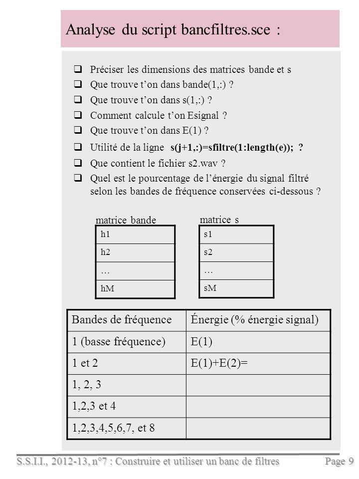 S.S.I.I., 2012-13, n°7 : Construire et utiliser un banc de filtres Page 9 Analyse du script bancfiltres.sce : Préciser les dimensions des matrices bande et s Que trouve ton dans bande(1,:) .