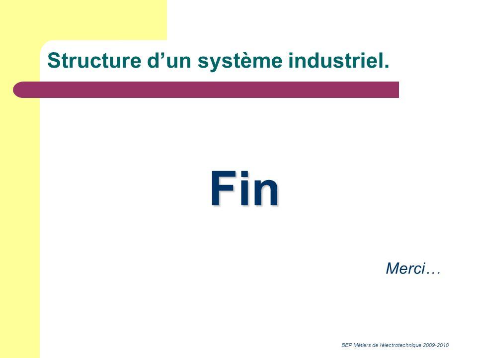BEP Métiers de lélectrotechnique 2009-2010 Structure dun système industriel. Fin Merci…
