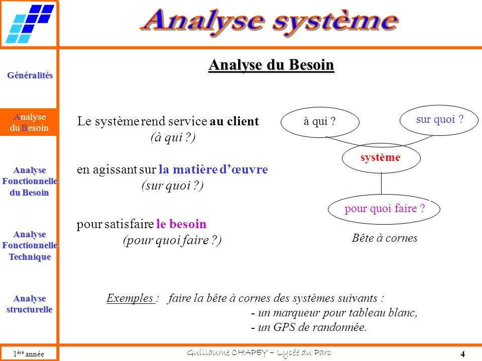 Guillaume CHAPEY – Lycée du Parc 4 Généralités AnalyseFonctionnelle du Besoin AnalyseFonctionnelleTechnique Analysestructurelle Analyse 1 ère année systèmesur quoi .