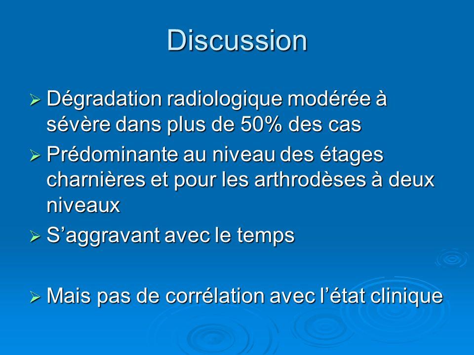 Discussion Dégradation radiologique modérée à sévère dans plus de 50% des cas Dégradation radiologique modérée à sévère dans plus de 50% des cas Prédo