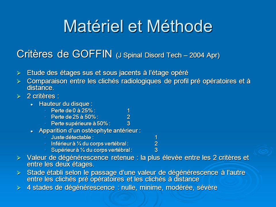 Matériel et Méthode Critères de GOFFIN (J Spinal Disord Tech – 2004 Apr) Etude des étages sus et sous jacents à létage opéré Etude des étages sus et s