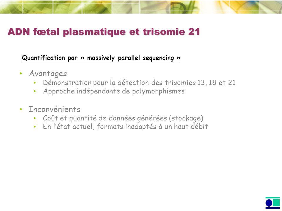 Quantification par « massively parallel sequencing » Avantages Démonstration pour la détection des trisomies 13, 18 et 21 Approche indépendante de pol