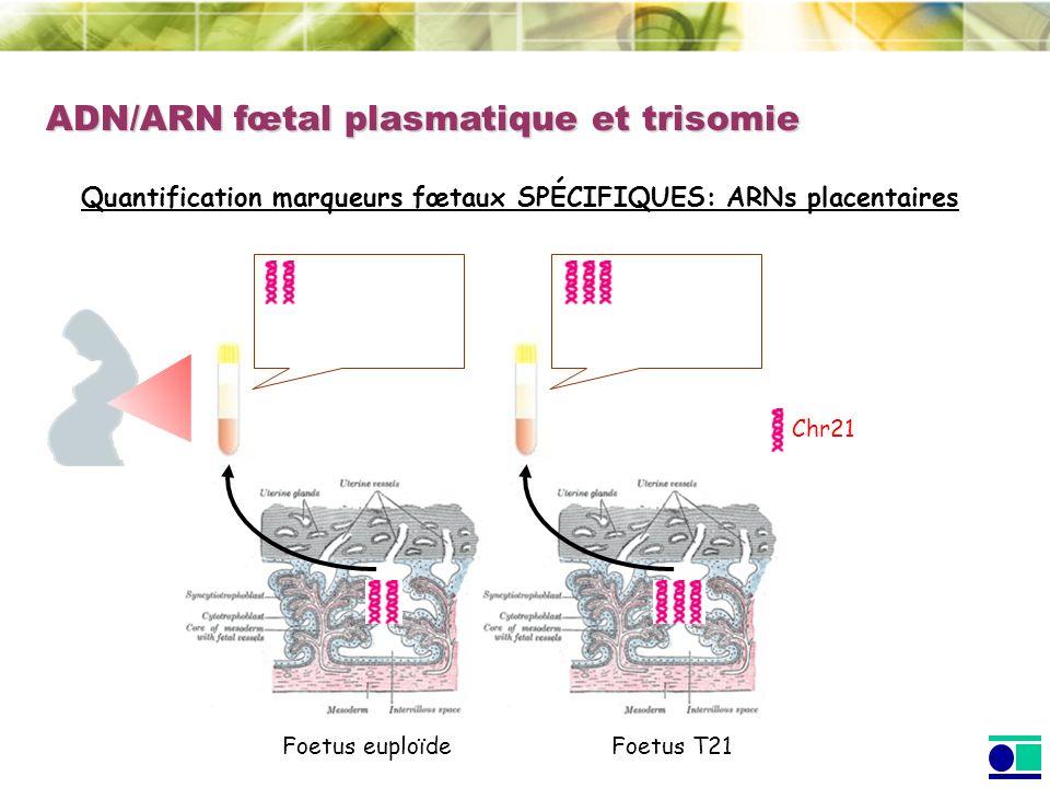 Chr21 ADN/ARN fœtal plasmatique et trisomie Foetus euploïdeFoetus T21 Quantification marqueurs fœtaux SPÉCIFIQUES: ARNs placentaires