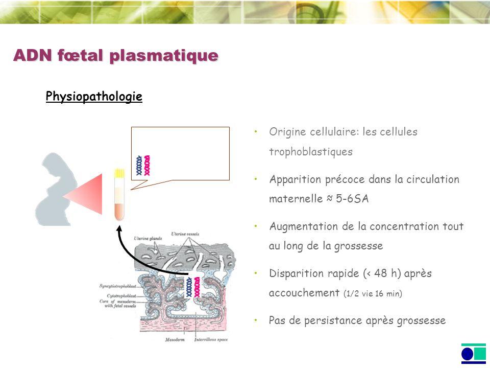 ADN fœtal plasmatique Physiopathologie Origine cellulaire: les cellules trophoblastiques Apparition précoce dans la circulation maternelle 5-6SA Augme