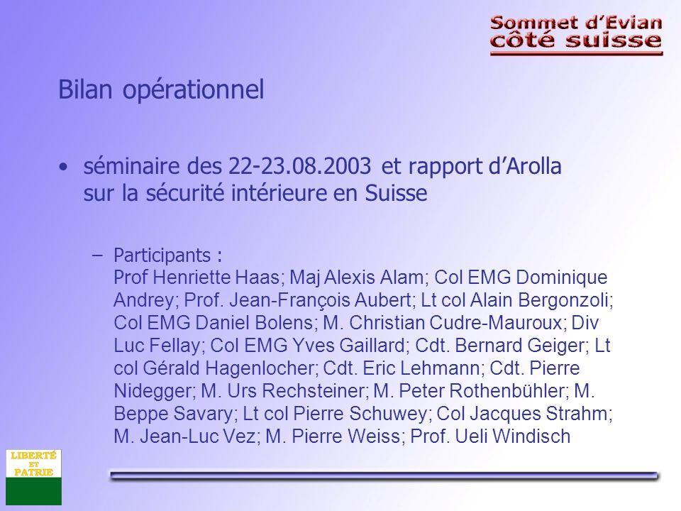 Bilan opérationnel séminaire des 22-23.08.2003 et rapport dArolla sur la sécurité intérieure en Suisse –Participants : Prof Henriette Haas; Maj Alexis Alam; Col EMG Dominique Andrey; Prof.