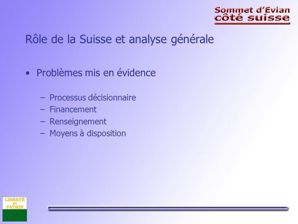 Rôle de la Suisse et analyse générale Problèmes mis en évidence –Processus décisionnaire –Financement –Renseignement –Moyens à disposition