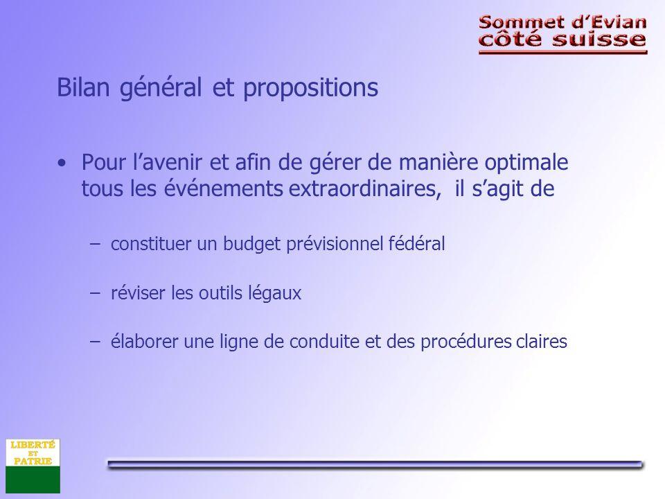 Bilan général et propositions Pour lavenir et afin de gérer de manière optimale tous les événements extraordinaires, il sagit de –constituer un budget prévisionnel fédéral –réviser les outils légaux –élaborer une ligne de conduite et des procédures claires
