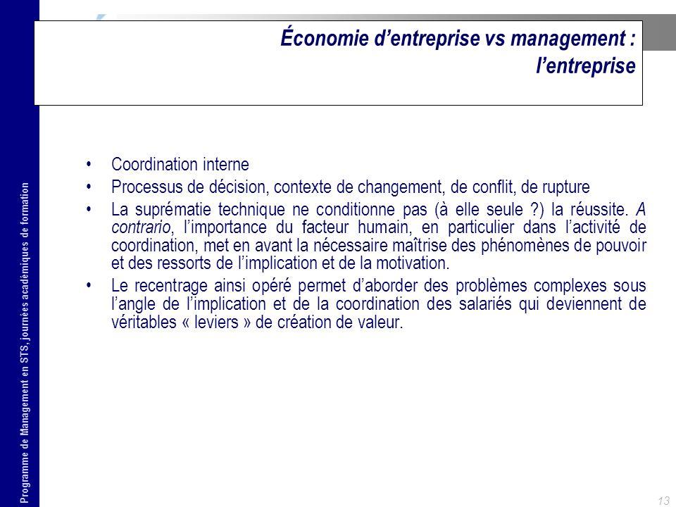 Programme de Management en STS, journées académiques de formation 13 Économie dentreprise vs management : lentreprise Coordination interne Processus d