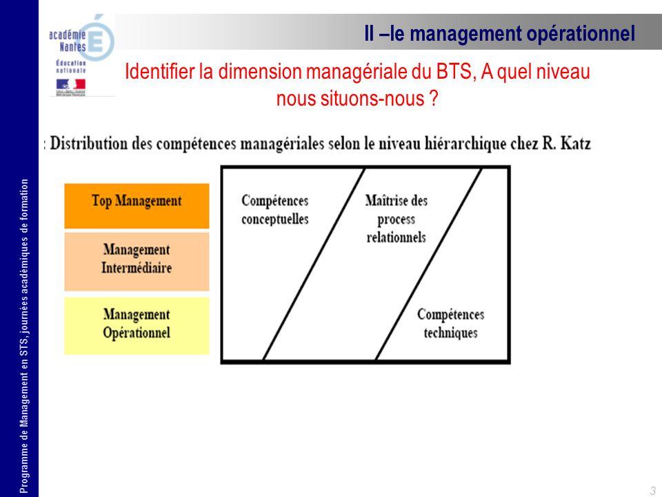 Programme de Management en STS, journées académiques de formation 3 II –le management opérationnel Identifier la dimension managériale du BTS, A quel