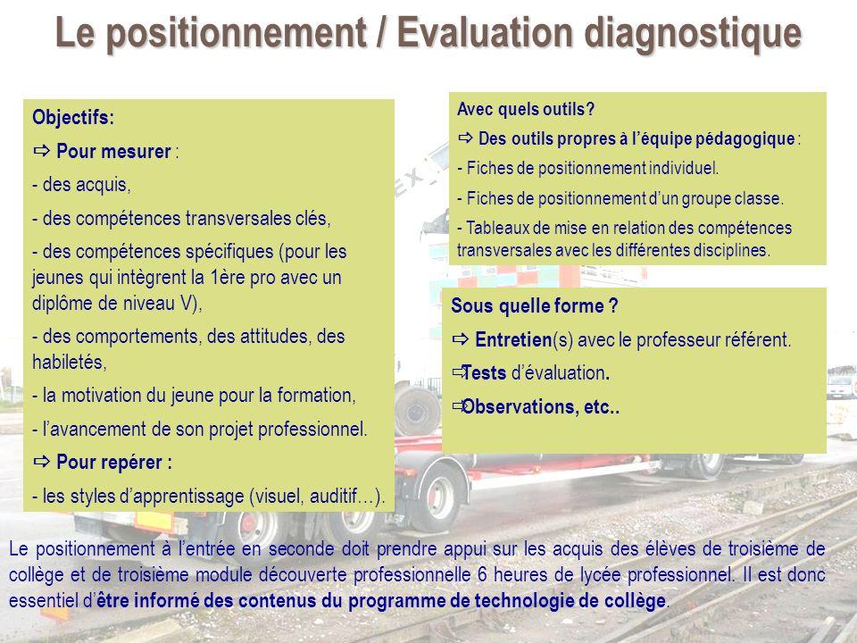 Le positionnement / Evaluation diagnostique Objectifs: Pour mesurer : - des acquis, - des compétences transversales clés, - des compétences spécifique