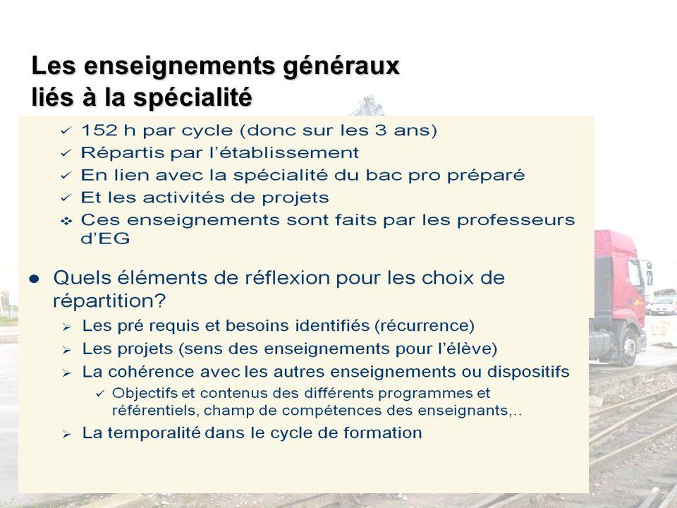 Les enseignements généraux liés à la spécialité