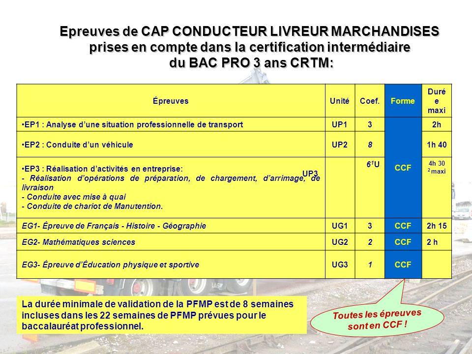 Epreuves de CAP CONDUCTEUR LIVREUR MARCHANDISES prises en compte dans la certification intermédiaire du BAC PRO 3 ans CRTM: du BAC PRO 3 ans CRTM: Épr