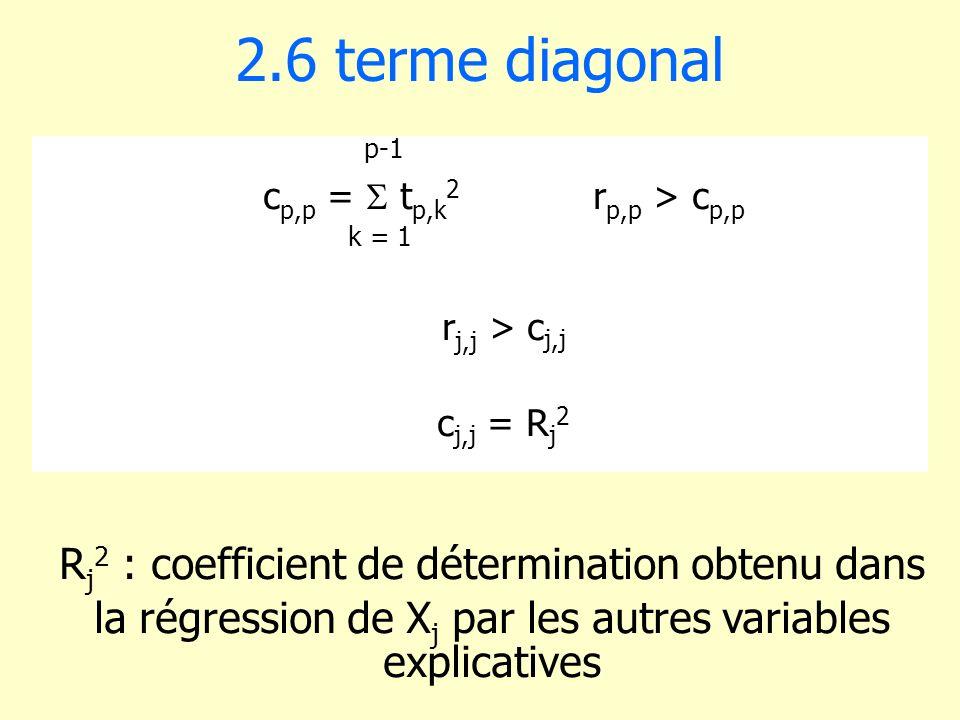 c p,p = t p,k 2 r p,p > c p,p r j,j > c j,j c j,j = R j 2 k = 1 2.6 terme diagonal p-1 R j 2 : coefficient de détermination obtenu dans la régression