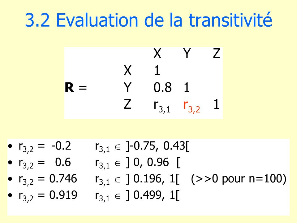 XYZ X1 R = Y0.81 Zr 3,1 r 3,2 1 r 3,2 =-0.2r 3,1 ]-0.75, 0.43[ r 3,2 = 0.6r 3,1 ] 0, 0.96 [ r 3,2 = 0.746r 3,1 ] 0.196, 1[ (>>0 pour n=100) r 3,2 = 0.