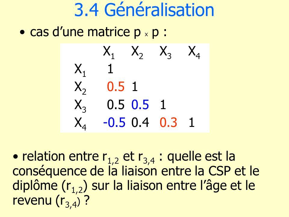 3.4 Généralisation cas dune matrice p x p : relation entre r 1,2 et r 3,4 : quelle est la conséquence de la liaison entre la CSP et le diplôme (r 1,2