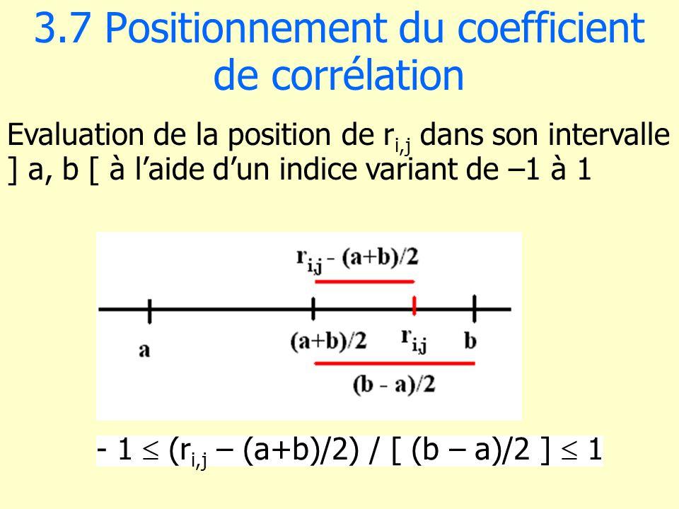 3.7 Positionnement du coefficient de corrélation Evaluation de la position de r i,j dans son intervalle ] a, b [ à laide dun indice variant de –1 à 1