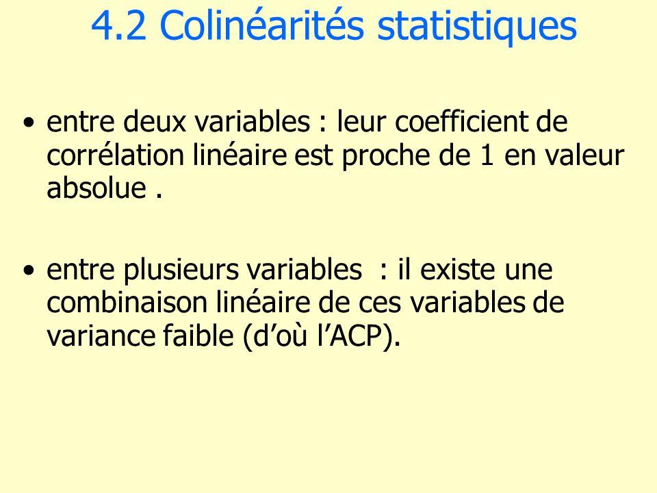4.2 Colinéarités statistiques entre deux variables : leur coefficient de corrélation linéaire est proche de 1 en valeur absolue. entre plusieurs varia