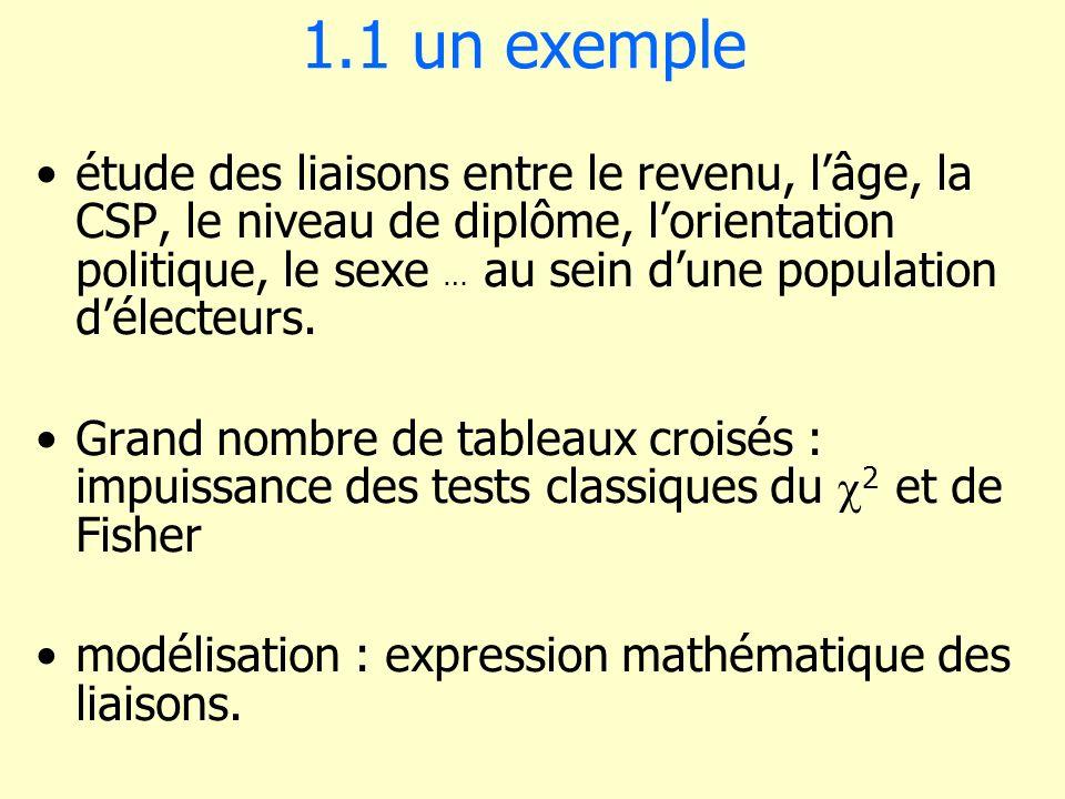 6.5 estimations (k = 0.1)
