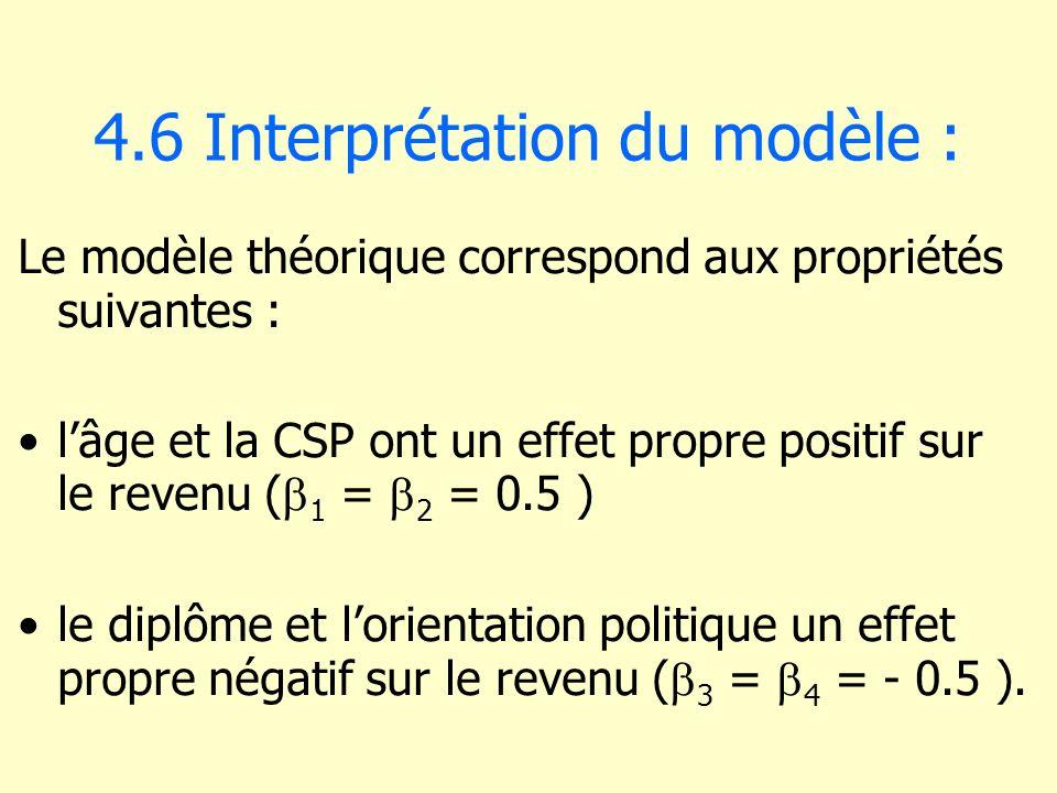 4.6 Interprétation du modèle : Le modèle théorique correspond aux propriétés suivantes : lâge et la CSP ont un effet propre positif sur le revenu ( 1