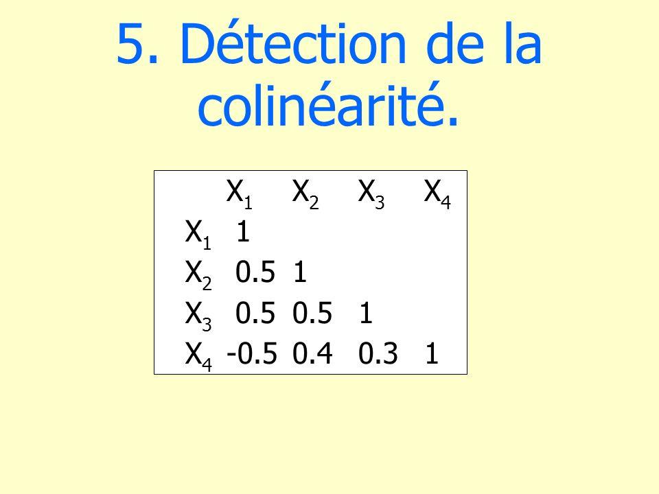 5. Détection de la colinéarité. X 1 X 2 X 3 X 4 X 1 1 X 2 0.51 X 3 0.50.51 X 4 -0.50.40.31