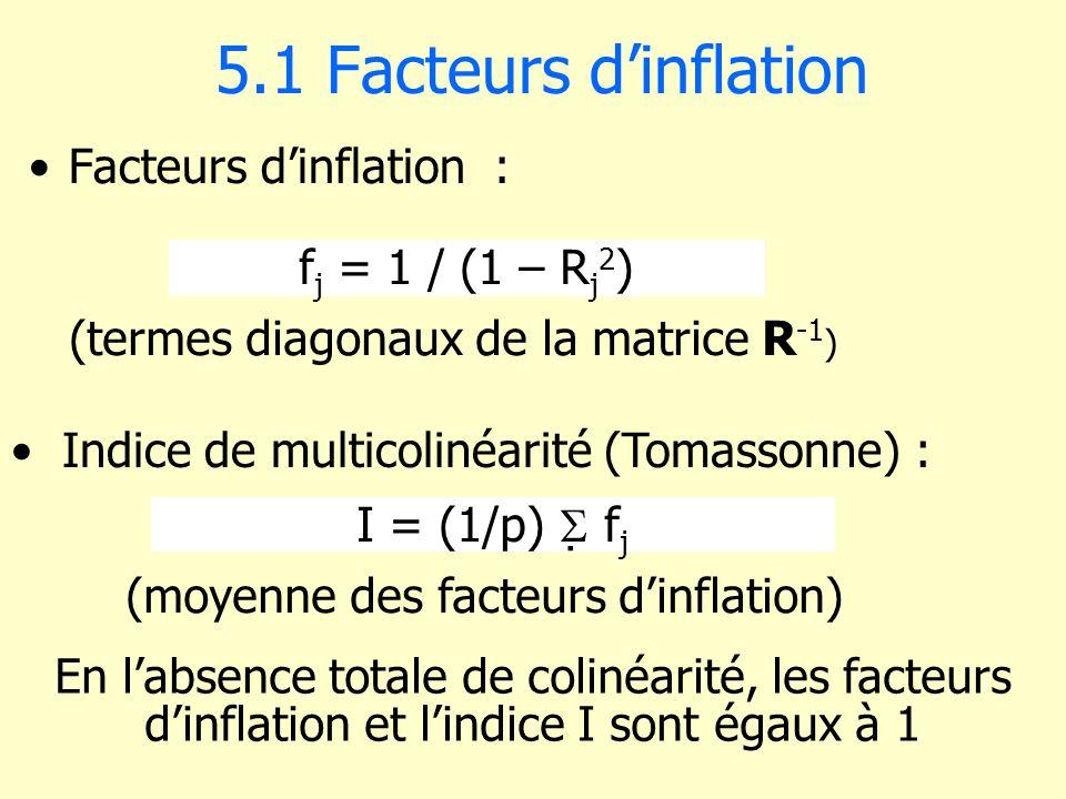 5.1 Facteurs dinflation Facteurs dinflation : Indice de multicolinéarité (Tomassonne) : En labsence totale de colinéarité, les facteurs dinflation et