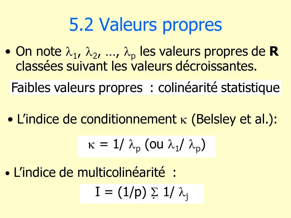 5.2 Valeurs propres On note 1, 2, …, p les valeurs propres de R classées suivant les valeurs décroissantes. Lindice de conditionnement (Belsley et al.