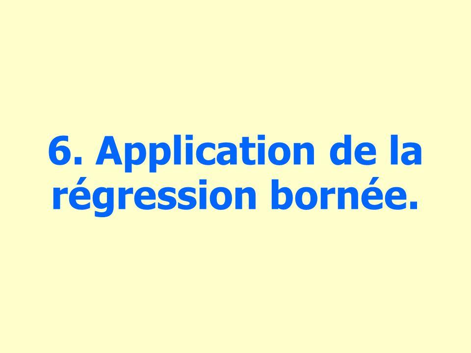 6. Application de la régression bornée.