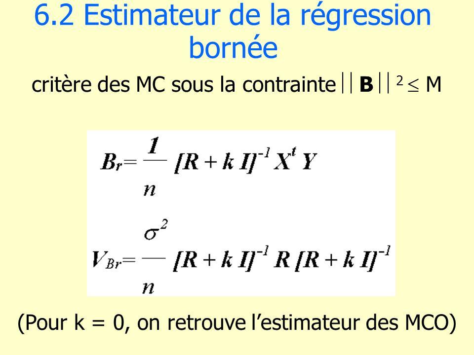 6.2 Estimateur de la régression bornée (Pour k = 0, on retrouve lestimateur des MCO) critère des MC sous la contrainte B 2 M
