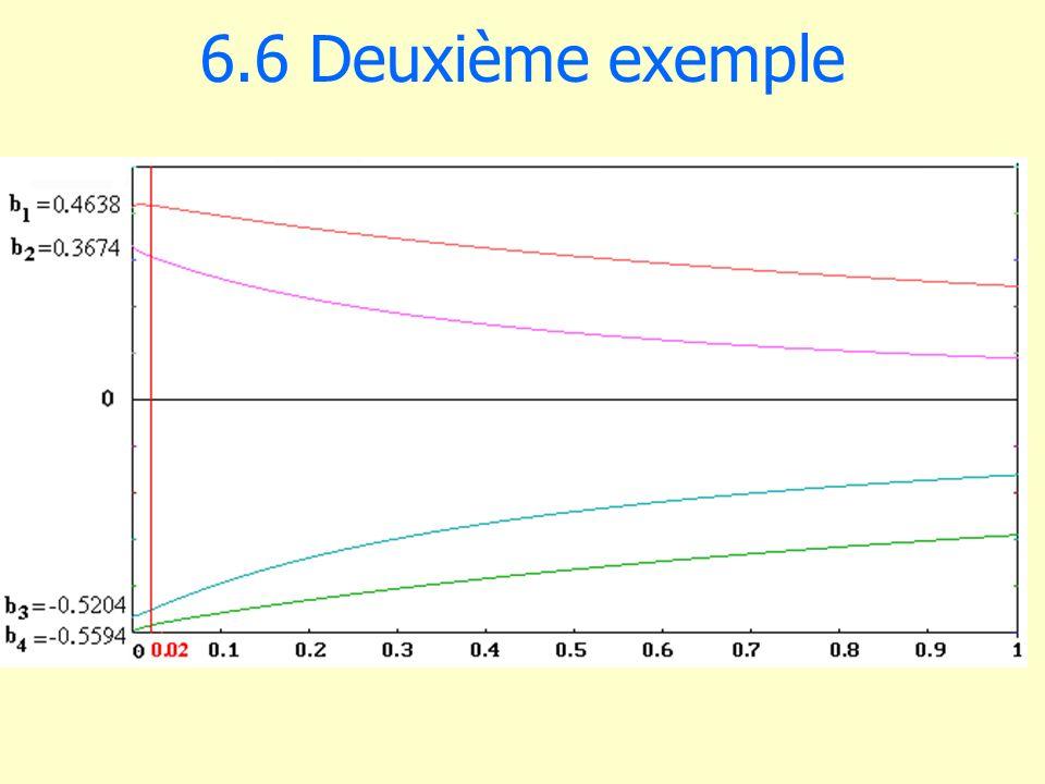 6.6 Deuxième exemple