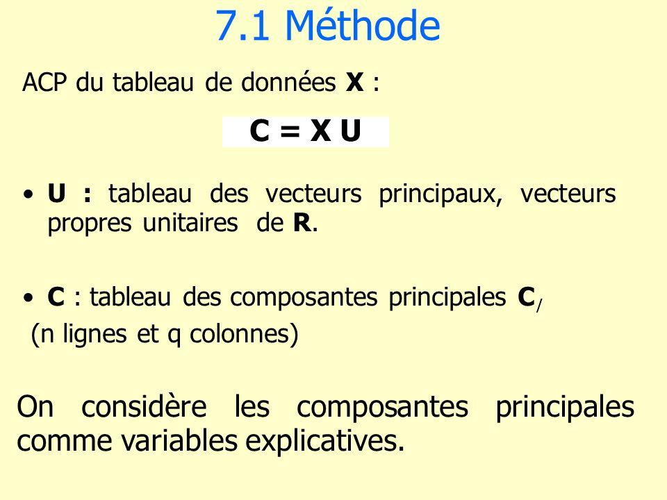 7.1 Méthode ACP du tableau de données X : U : tableau des vecteurs principaux, vecteurs propres unitaires de R. C : tableau des composantes principale