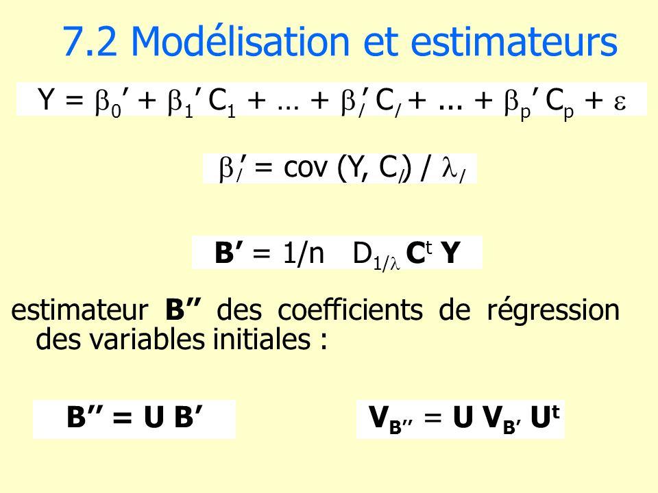 7.2 Modélisation et estimateurs estimateur B des coefficients de régression des variables initiales : Y = 0 + 1 C 1 + … + l C l +... + p C p + B = 1/n