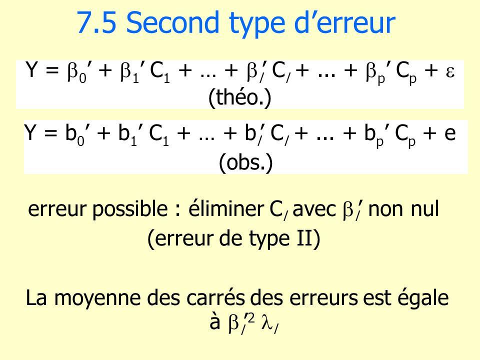 7.5 Second type derreur erreur possible : éliminer C l avec l non nul (erreur de type II) La moyenne des carrés des erreurs est égale à l 2 l Y = b 0
