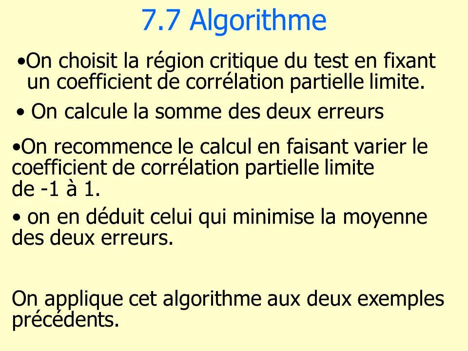 7.7 Algorithme On calcule la somme des deux erreurs on en déduit celui qui minimise la moyenne des deux erreurs. On choisit la région critique du test