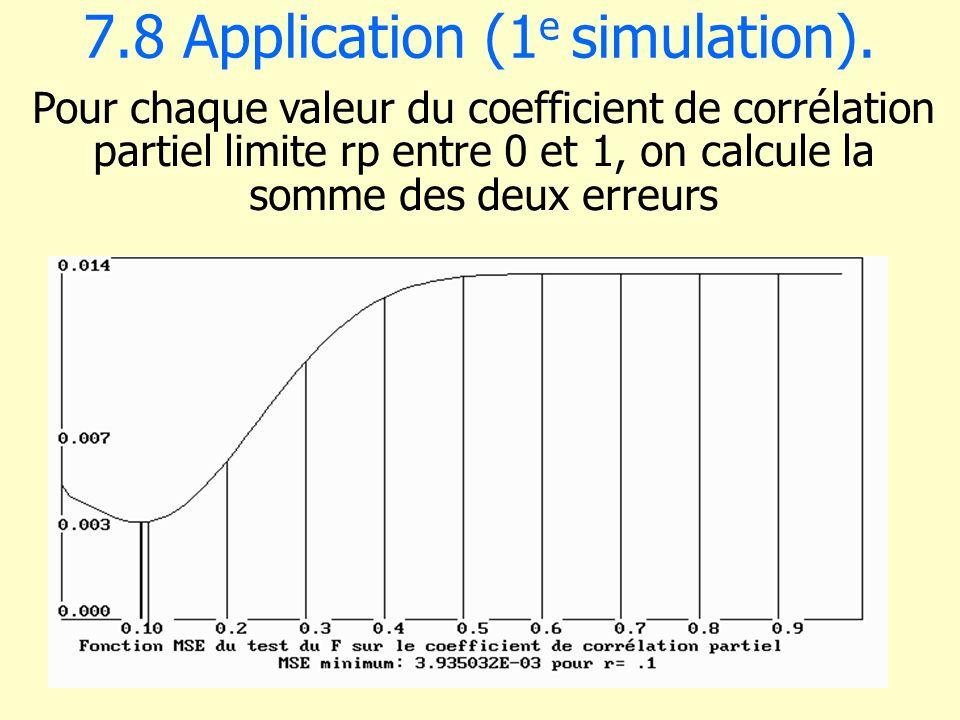 7.8 Application (1 e simulation). Pour chaque valeur du coefficient de corrélation partiel limite rp entre 0 et 1, on calcule la somme des deux erreur
